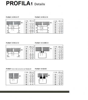 Profila Edelstahlschraube - Bohrschraube 5,5 x 55 mm 100 Stück